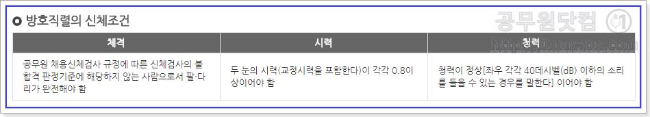 서울시 공무원 방호직렬의 신체조건