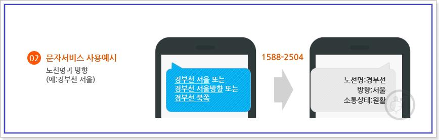 노선명 교통정보 문자상담