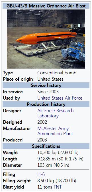 MOAB GBU-43