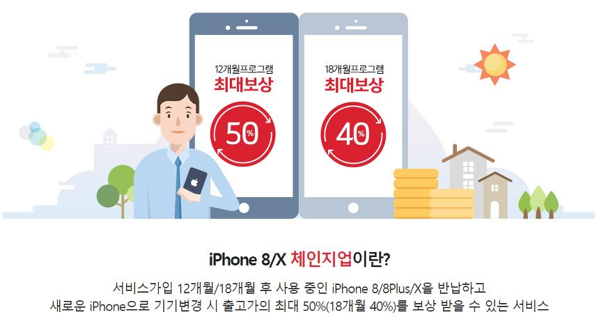 KT  아이폰 체인지업 이용 방법 및 실제 이용해 보니