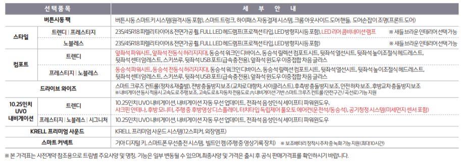 K5 신형 출시 가격 및 제원 정보4