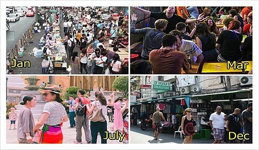 방콕 3월 여행 옷차림