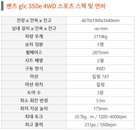 벤츠 glc 350e 4WD 스포츠 스펙 및 연비