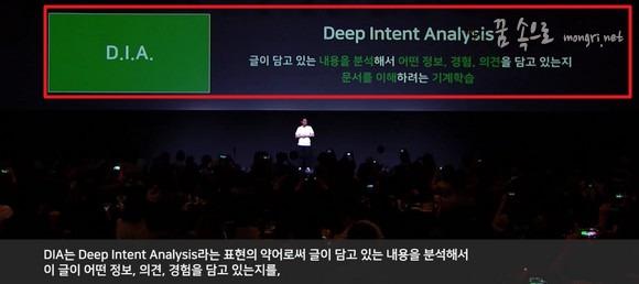 네이버 검색 네이버 검색에 다이아(D.I.A : Deep Intent Analysis) 랭킹 적용