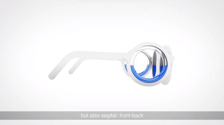 멀미 방지 안경 SSEETROEN