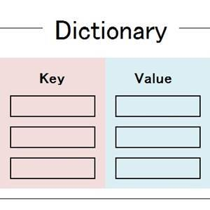 c# dictionary value 가져오기