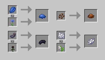 염료 제작법