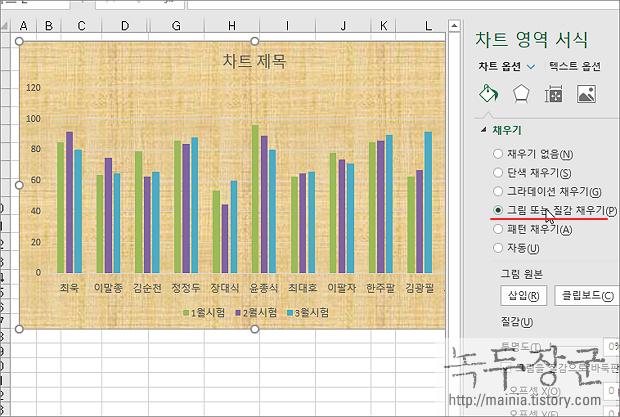 엑셀 Excel 차트 이미지 배경 넣기와 질감 채우기, 차트 스타일 적용하기