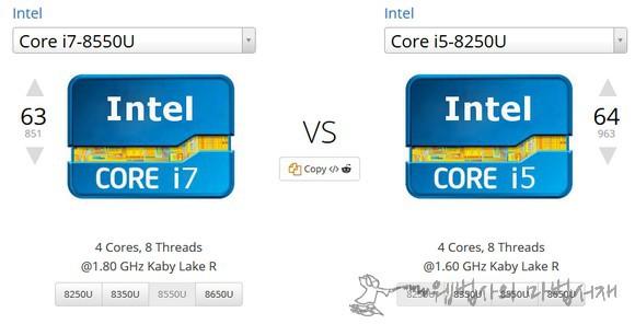 i7-8550U vs i5-8250U 성능 차이