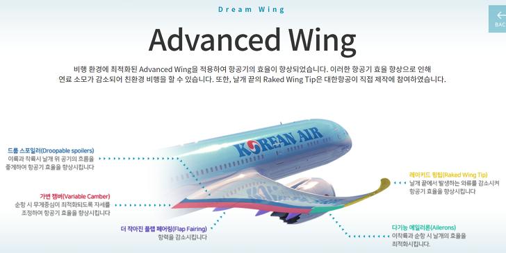 대한항공 보잉(Boeing) B787 좌석배치도