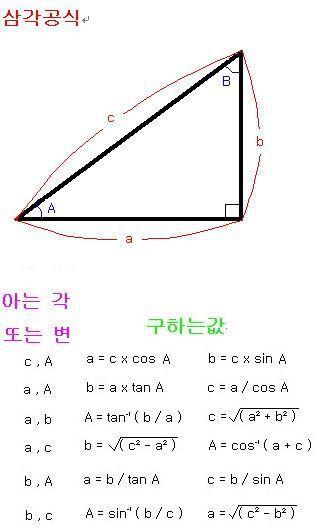 삼각공식 - 아는 각 또는 변 - 구하는 값