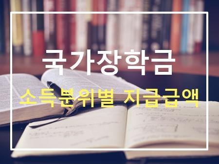 국가장학금 소득분위별 지원액