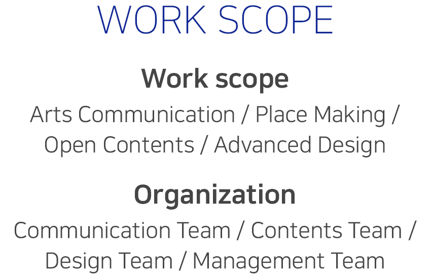 Work scope  Work scopeArts Communication / Place Making /Open Contents / Advanced Design  OrganizationCommunication Team / Contents Team /Design Team / Management Team