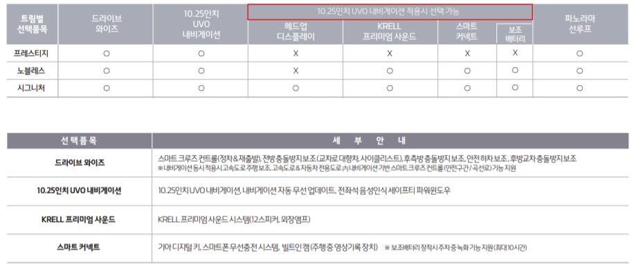 K5 신형 출시 가격 및 제원 정보9