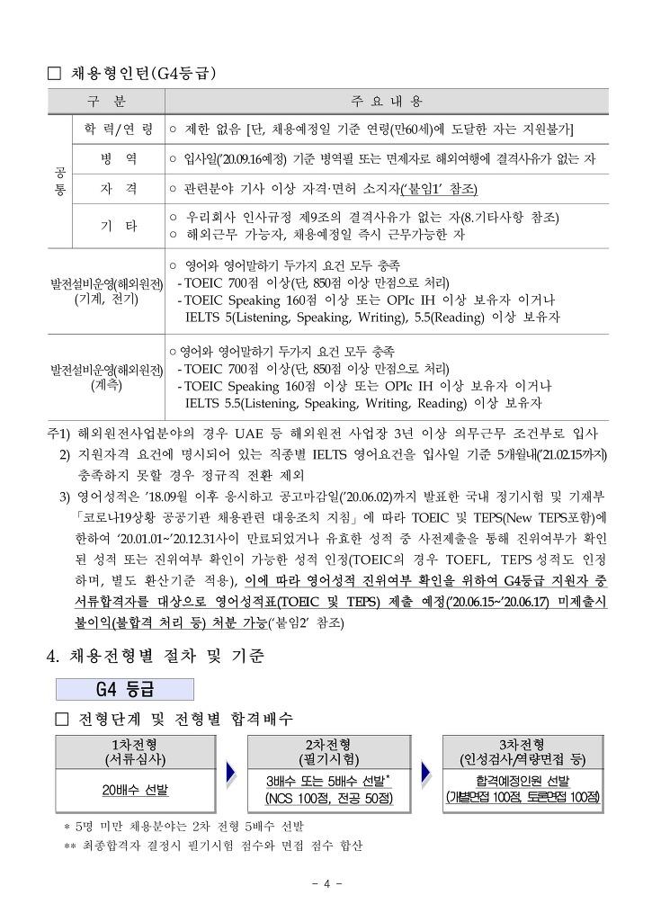 한전KPS 채용공고문 04