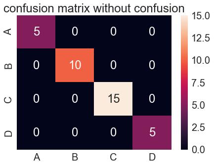 Confusion matrix, accuracy, f1 score, precision, recall :: 오늘도 난