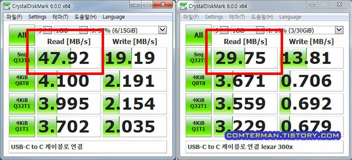 A소니 A7M3 USB 3.0 포트 속도 측정