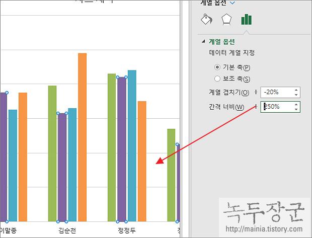 엑셀 Excel 차트에서 막대그래프 간격 조절하는 방법