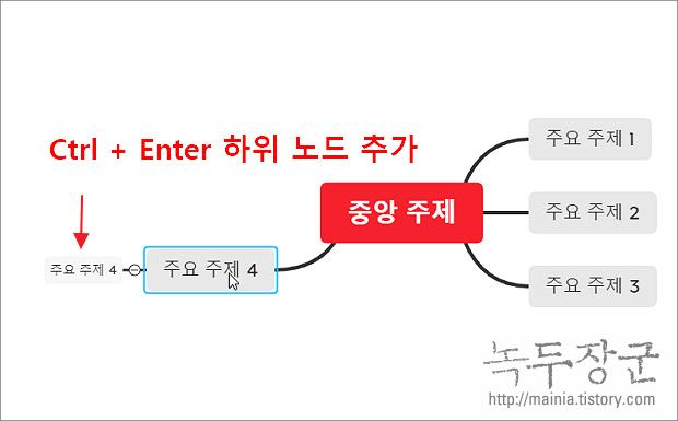 무료 마인드맵 프로그램 xMind 사용하는 방법
