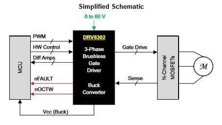 Drone S Diyer Drv8302 Three Phase Gate Driver 데이터시트 한글