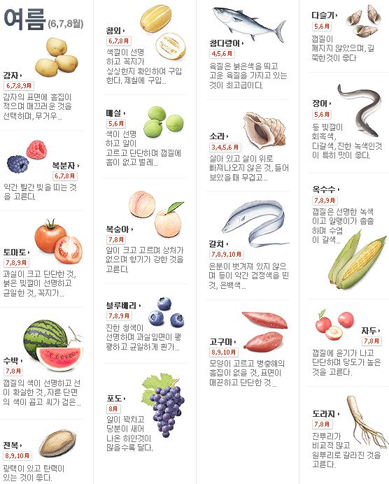 계절별 제철음식 여름철