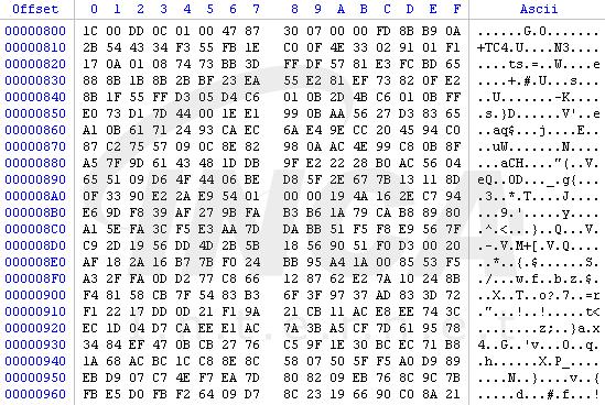 [그림 2] 삽입 된 쉘 코드