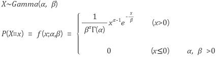 Distribution(2) - 연속확률분포(Gamma, Beta, Dirichlet)