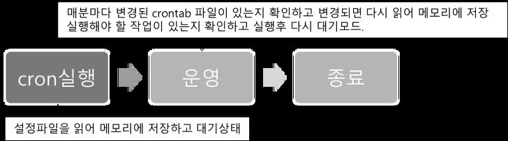 999AEC4A5A98F2200B