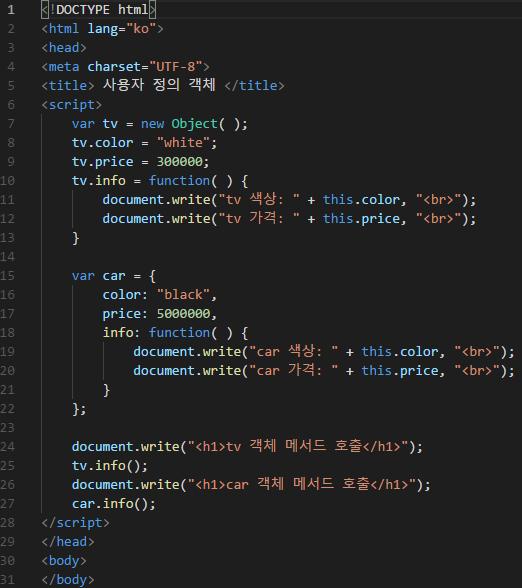 Javascript object code
