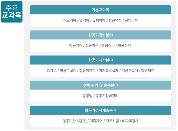 한국폴리텍 항공캠퍼스 항공정비 및 5개학과 모집요강,경쟁률,성적 커트라인