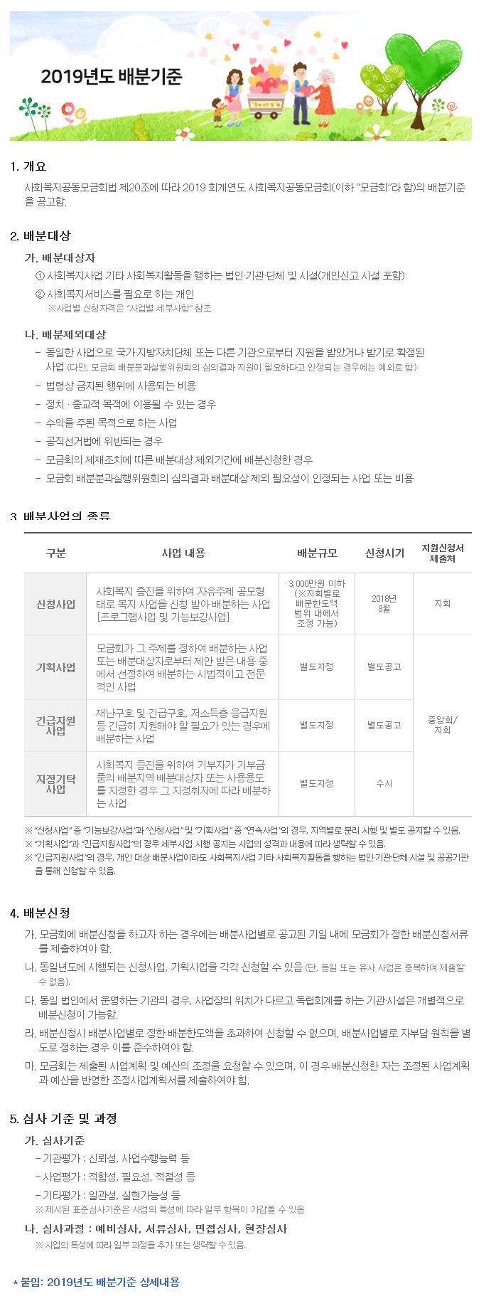 사회복지공동모금회 2019년도 배분기준