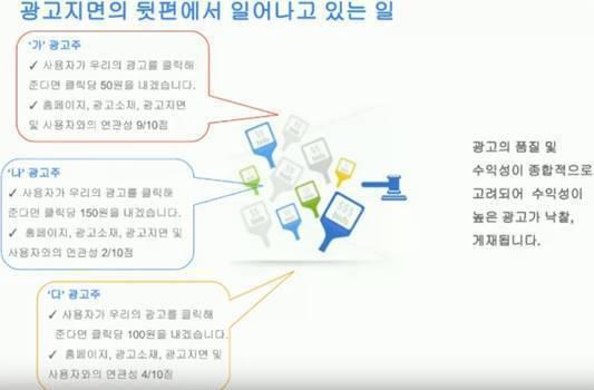 애드센스CPC 광고지면 수익률 계산