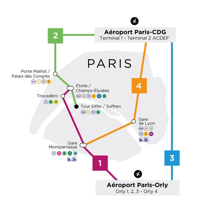 파리 시내에서 공항 Le Bus Direct 노선도