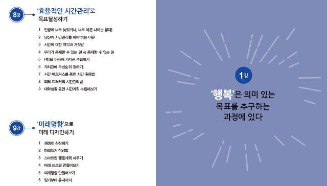 대한민국 청년들의 진로설계에 도움을 줄 도서제목 공모