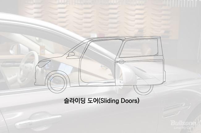 초보운전,자동차종류,자동차부품,슬라이딩도어,미닫이문,도어,걸윙도어,자동차브랜드,자동차용어