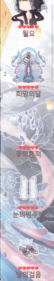아이러브 니키 - 희망의달 의상 컨셉. 신년 운세 보실래요 002