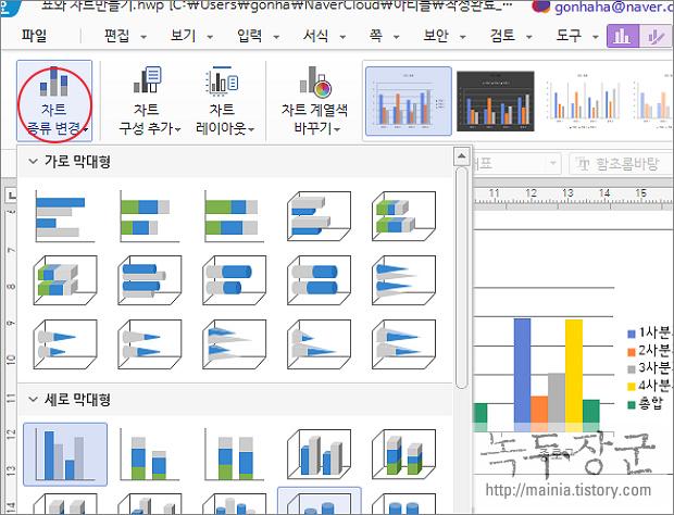 한컴오피스 한글에서 차트 만들기, 간단한 사용법 알아보기