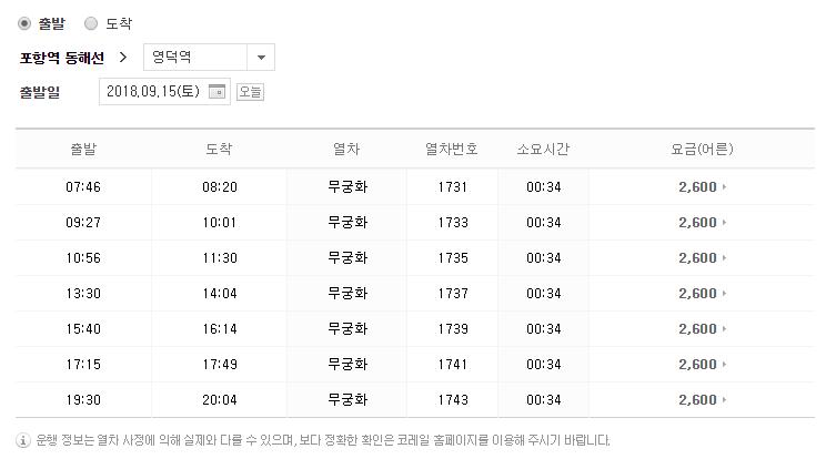 포항역 영덕역 무궁화 기차시간표