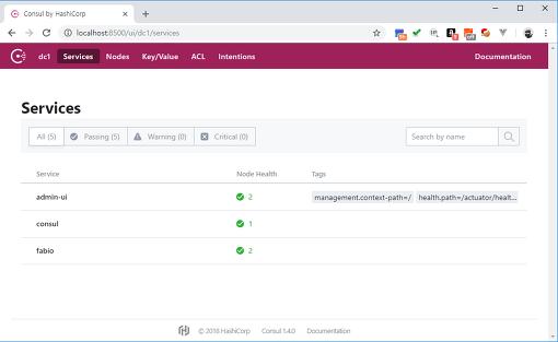 Springboot 2 Actuator, admin UI 모니터링
