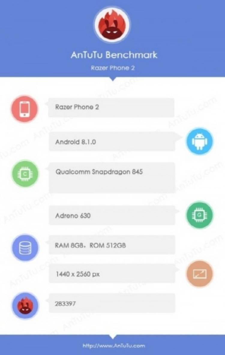 레이저, razor, 레이저폰2, 스펙, 유출, 게이밍폰 게이밍, 스마트폰