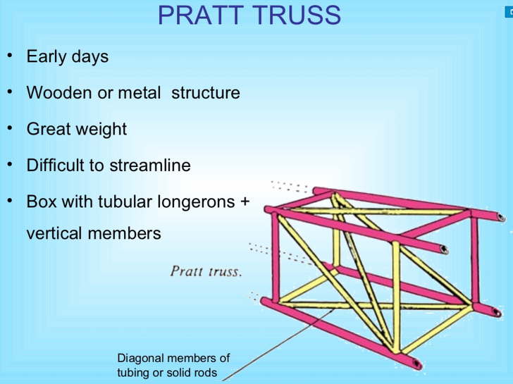 항공기 트러스구조 Truss Structure Pratt Warren