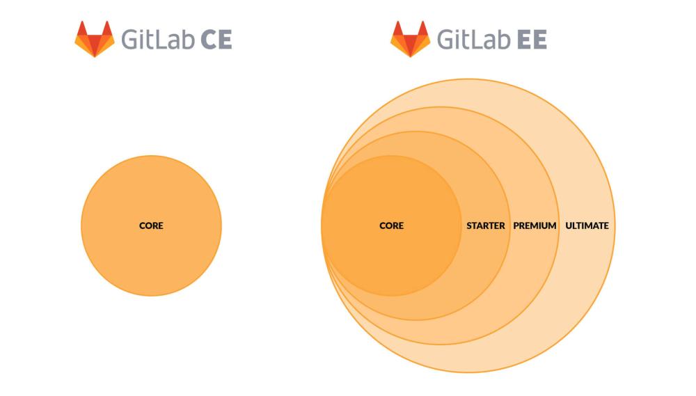 Gitlab CE버전과 EE버전