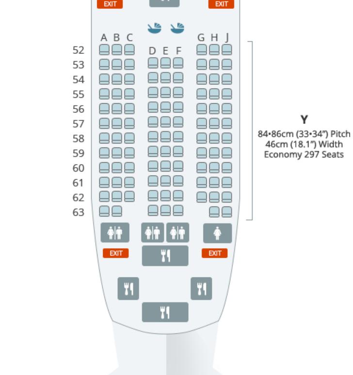 대한항공 B777-300 좌석배치도