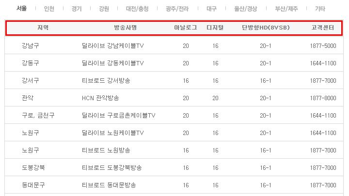 tvN 채널번호 방송사와 고객센터