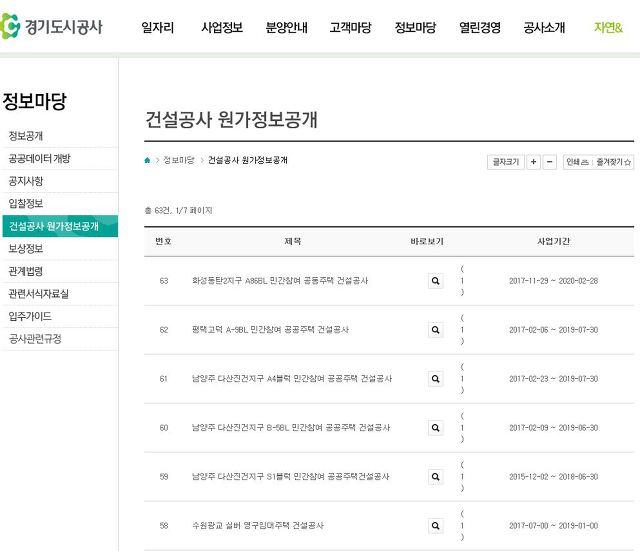 경기도시공사 건설공사 원가정보공개