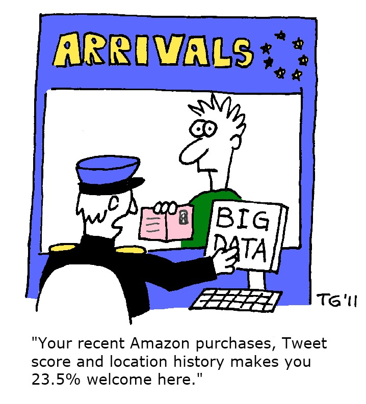 Your recent Amazon purchases, Tweet score and location history makes you 23.5% welcome here