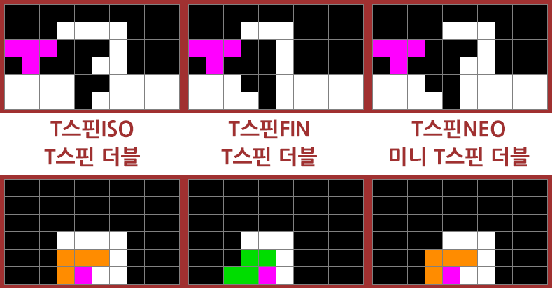 T스핀 ISO·FIN·NEO 이후