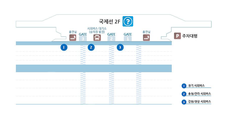 김포공항국제선버스타는곳