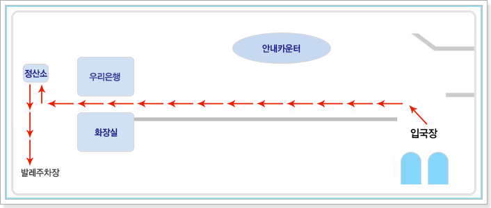 김포공항 국제선 주차대행 요금정산소 위치도