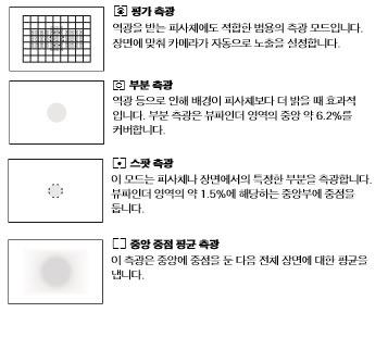 측광모드 설명 메뉴얼
